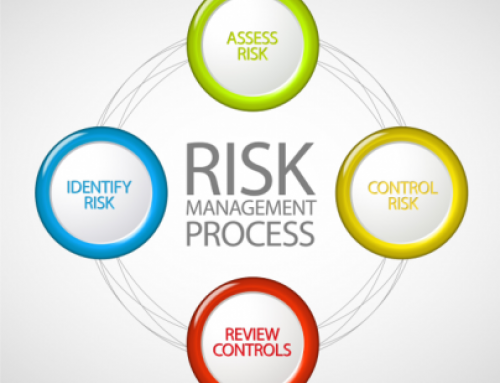 Risk Mitigation Series – I. Assess Risk Factors